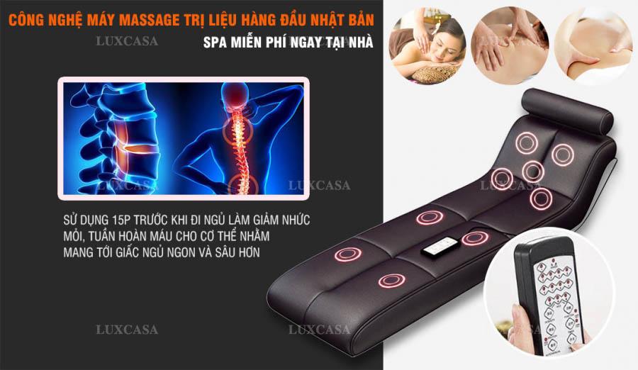 Tính năng massage giường thông minh thế hệ mới